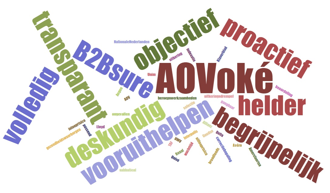 aovokewordcloud